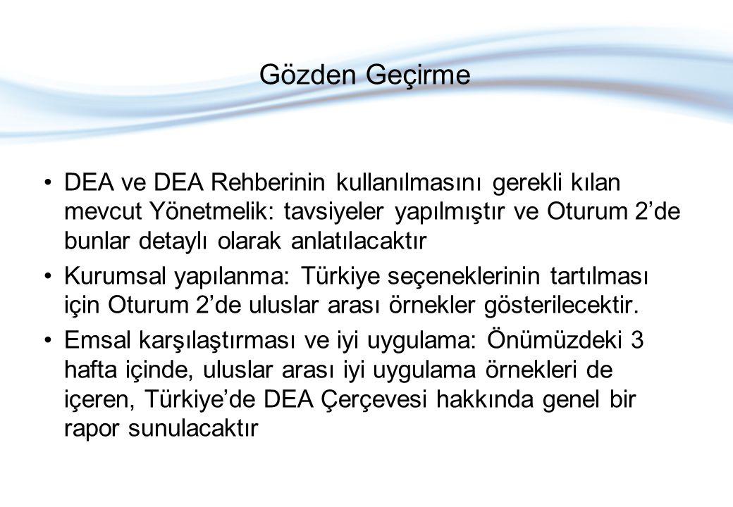 DEA Proje Websitesi www.duzenleyicireform.org Eğitim materyalleri, proje konusunda haberler, uluslar arası iyi uygulamalar için link'lerwww.duzenleyicireform.org Hükümet merkez teşkilatında geniş çaplı farkındalık yaratıldı Dış Paydaşlara yönelik İstanbul Semineri, çoğunlukla iş dünyasından örgütler İstanbul semineri'nden sonra gösterilen ilgi ve taleplere cevaben makaleler ve dergiler DEA ile ilgili materyaller geliştirilecek: daha geniş çaplı hükümet merkez teşkilatına yönelik…..3 Kasım tarihinde Ankara'da yapılacak Final Konferans'ta kullanılmak üzere.