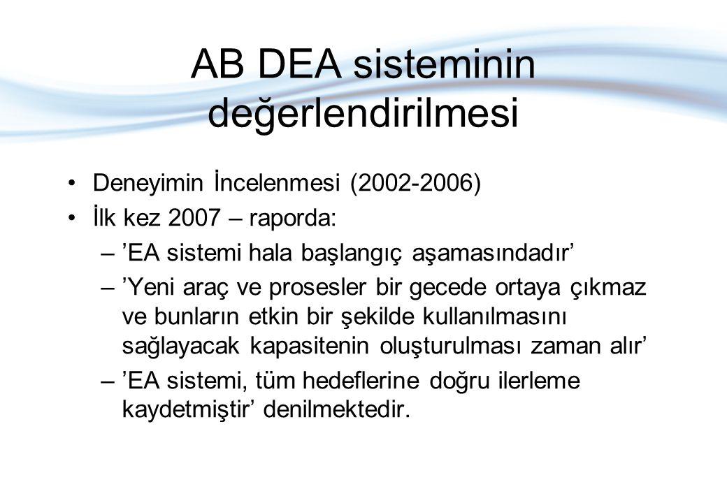 AB DEA sisteminin değerlendirilmesi Deneyimin İncelenmesi (2002-2006) İlk kez 2007 – raporda: –'EA sistemi hala başlangıç aşamasındadır' –'Yeni araç v
