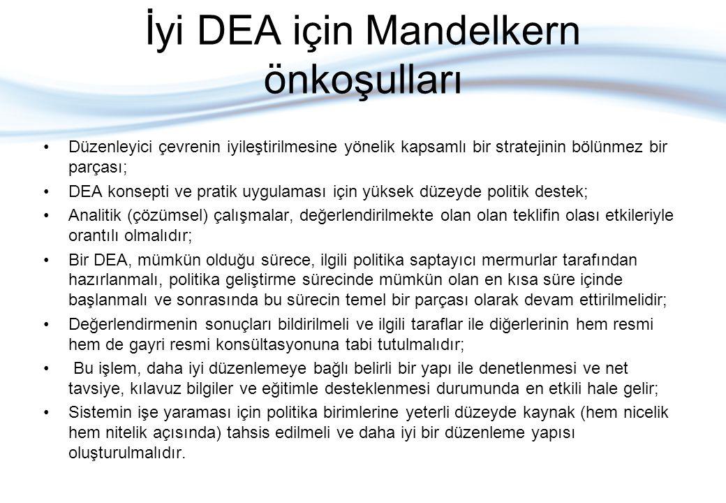 İyi DEA için Mandelkern önkoşulları Düzenleyici çevrenin iyileştirilmesine yönelik kapsamlı bir stratejinin bölünmez bir parçası; DEA konsepti ve prat