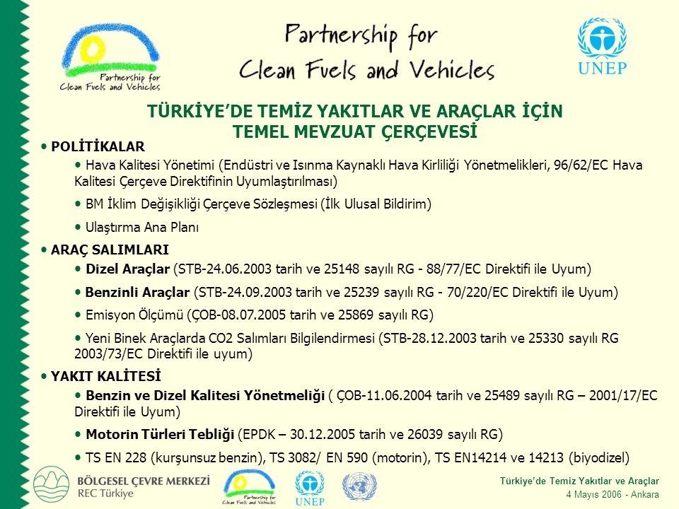 Türkiye'de Temiz Yakıtlar ve Araçlar 4 Mayıs 2006 - Ankara TÜRKİYE'DE TEMİZ YAKITLAR VE ARAÇLAR İÇİN TEMEL MEVZUAT ÇERÇEVESİ POLİTİKALAR Hava Kalitesi Yönetimi (Endüstri ve Isınma Kaynaklı Hava Kirliliği Yönetmelikleri, 96/62/EC Hava Kalitesi Çerçeve Direktifinin Uyumlaştırılması) BM İklim Değişikliği Çerçeve Sözleşmesi (İlk Ulusal Bildirim) Ulaştırma Ana Planı ARAÇ SALIMLARI Dizel Araçlar (STB-24.06.2003 tarih ve 25148 sayılı RG - 88/77/EC Direktifi ile Uyum) Benzinli Araçlar (STB-24.09.2003 tarih ve 25239 sayılı RG - 70/220/EC Direktifi ile Uyum) Emisyon Ölçümü (ÇOB-08.07.2005 tarih ve 25869 sayılı RG) Yeni Binek Araçlarda CO2 Salımları Bilgilendirmesi (STB-28.12.2003 tarih ve 25330 sayılı RG 2003/73/EC Direktifi ile uyum) YAKIT KALİTESİ Benzin ve Dizel Kalitesi Yönetmeliği ( ÇOB-11.06.2004 tarih ve 25489 sayılı RG – 2001/17/EC Direktifi ile Uyum) Motorin Türleri Tebliği (EPDK – 30.12.2005 tarih ve 26039 sayılı RG) TS EN 228 (kurşunsuz benzin), TS 3082/ EN 590 (motorin), TS EN14214 ve 14213 (biyodizel)