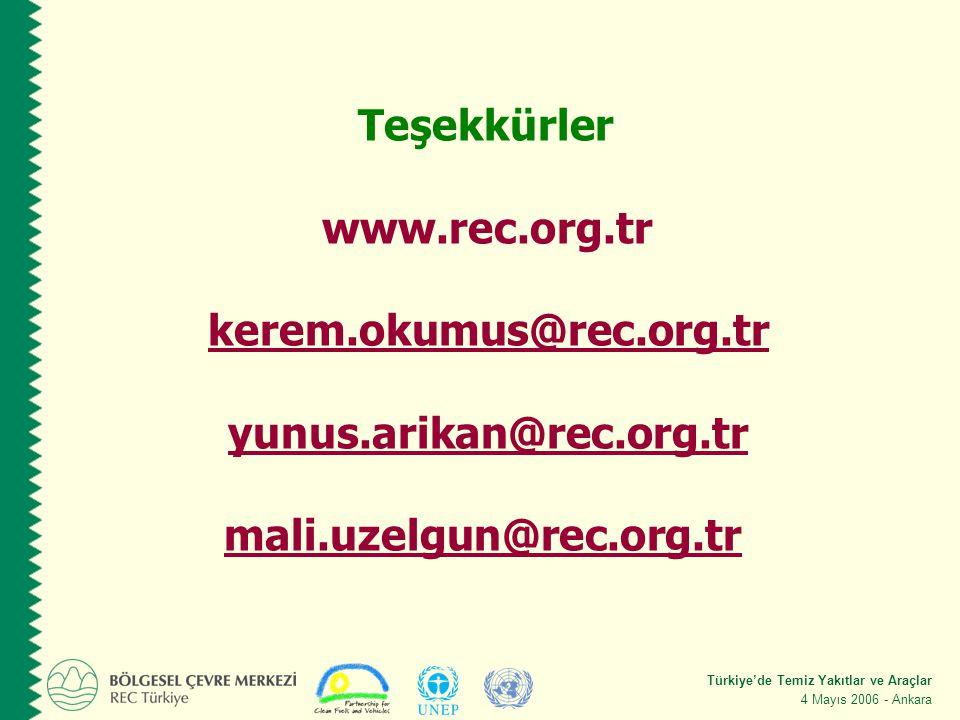Türkiye'de Temiz Yakıtlar ve Araçlar 4 Mayıs 2006 - Ankara Teşekkürler www.rec.org.tr kerem.okumus@rec.org.tr yunus.arikan@rec.org.tr mali.uzelgun@rec.org.tr