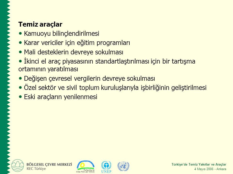Türkiye'de Temiz Yakıtlar ve Araçlar 4 Mayıs 2006 - Ankara Temiz araçlar Kamuoyu bilinçlendirilmesi Karar vericiler için eğitim programları Mali desteklerin devreye sokulması İkinci el araç piyasasının standartlaştırılması için bir tartışma ortamının yaratılması Değişen çevresel vergilerin devreye sokulması Özel sektör ve sivil toplum kuruluşlarıyla işbirliğinin geliştirilmesi Eski araçların yenilenmesi