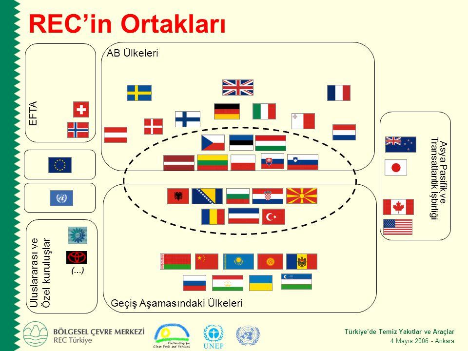 Türkiye'de Temiz Yakıtlar ve Araçlar 4 Mayıs 2006 - Ankara Asya Pasifik ve Transatlantik İşbirliği AB Ülkeleri Geçiş Aşamasındaki Ülkeleri Uluslararası veÖzel kuruluşlar EFTA (…) REC'in Ortakları