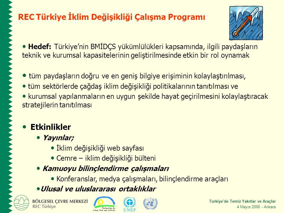 Türkiye'de Temiz Yakıtlar ve Araçlar 4 Mayıs 2006 - Ankara REC Türkiye İklim Değişikliği Çalışma Programı Hedef: Türkiye'nin BMİDÇS yükümlülükleri kapsamında, ilgili paydaşların teknik ve kurumsal kapasitelerinin geliştirilmesinde etkin bir rol oynamak tüm paydaşların doğru ve en geniş bilgiye erişiminin kolaylaştırılması, tüm sektörlerde çağdaş iklim değişikliği politikalarının tanıtılması ve kurumsal yapılanmaların en uygun şekilde hayat geçirilmesini kolaylaştıracak stratejilerin tanıtılması Etkinlikler Yayınlar; İklim değişikliği web sayfası Cemre – iklim değişikliği bülteni Kamuoyu bilinçlendirme çalışmaları Konferanslar, medya çalışmaları, bilinçlendirme araçları Ulusal ve uluslararası ortaklıklar