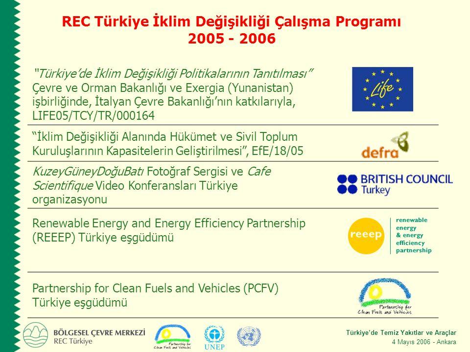 Türkiye'de Temiz Yakıtlar ve Araçlar 4 Mayıs 2006 - Ankara REC Türkiye İklim Değişikliği Çalışma Programı 2005 - 2006 Türkiye'de İklim Değişikliği Politikalarının Tanıtılması Çevre ve Orman Bakanlığı ve Exergia (Yunanistan) işbirliğinde, İtalyan Çevre Bakanlığı'nın katkılarıyla, LIFE05/TCY/TR/000164 İklim Değişikliği Alanında Hükümet ve Sivil Toplum Kuruluşlarının Kapasitelerin Geliştirilmesi , EfE/18/05 KuzeyGüneyDoğuBatı Fotoğraf Sergisi ve Cafe Scientifique Video Konferansları Türkiye organizasyonu Renewable Energy and Energy Efficiency Partnership (REEEP) Türkiye eşgüdümü Partnership for Clean Fuels and Vehicles (PCFV) Türkiye eşgüdümü
