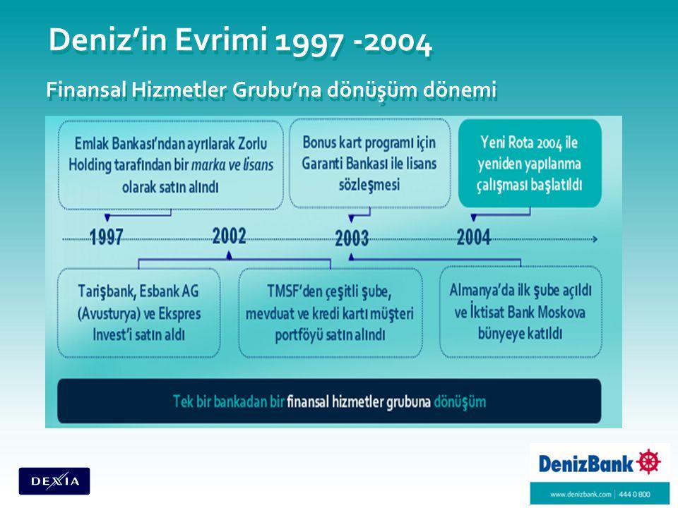 Deniz'in Evrimi 1997 -2004 Finansal Hizmetler Grubu'na dönüşüm dönemi