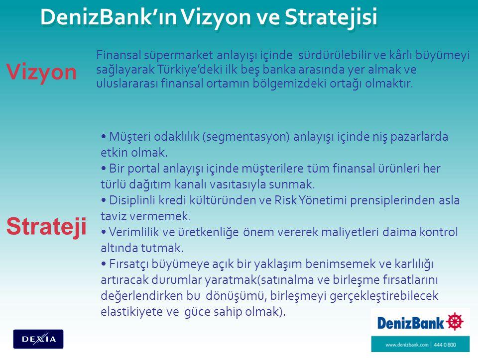 DenizBank'ın Vizyon ve Stratejisi Vizyon Finansal süpermarket anlayışı içinde sürdürülebilir ve kârlı büyümeyi sağlayarak Türkiye'deki ilk beş banka arasında yer almak ve uluslararası finansal ortamın bölgemizdeki ortağı olmaktır.