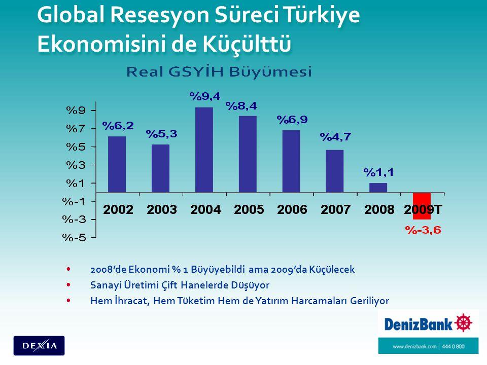 Global Resesyon Süreci Türkiye Ekonomisini de Küçülttü 2008'de Ekonomi % 1 Büyüyebildi ama 2009'da Küçülecek Sanayi Üretimi Çift Hanelerde Düşüyor Hem İhracat, Hem Tüketim Hem de Yatırım Harcamaları Geriliyor