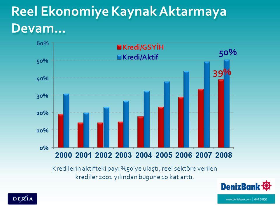 Reel Ekonomiye Kaynak Aktarmaya Devam...