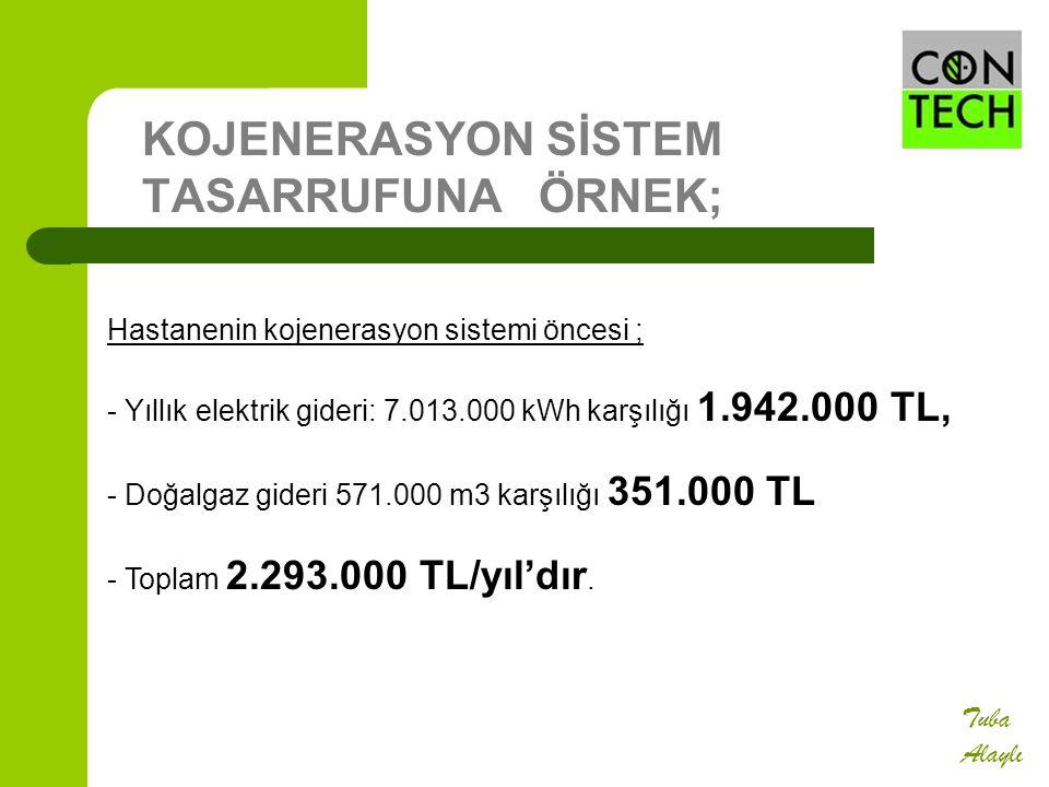 Tuba Alaylı KOJENERASYON SİSTEM TASARRUFUNA ÖRNEK; Hastanenin kojenerasyon sistemi öncesi ; - Yıllık elektrik gideri: 7.013.000 kWh karşılığı 1.942.00