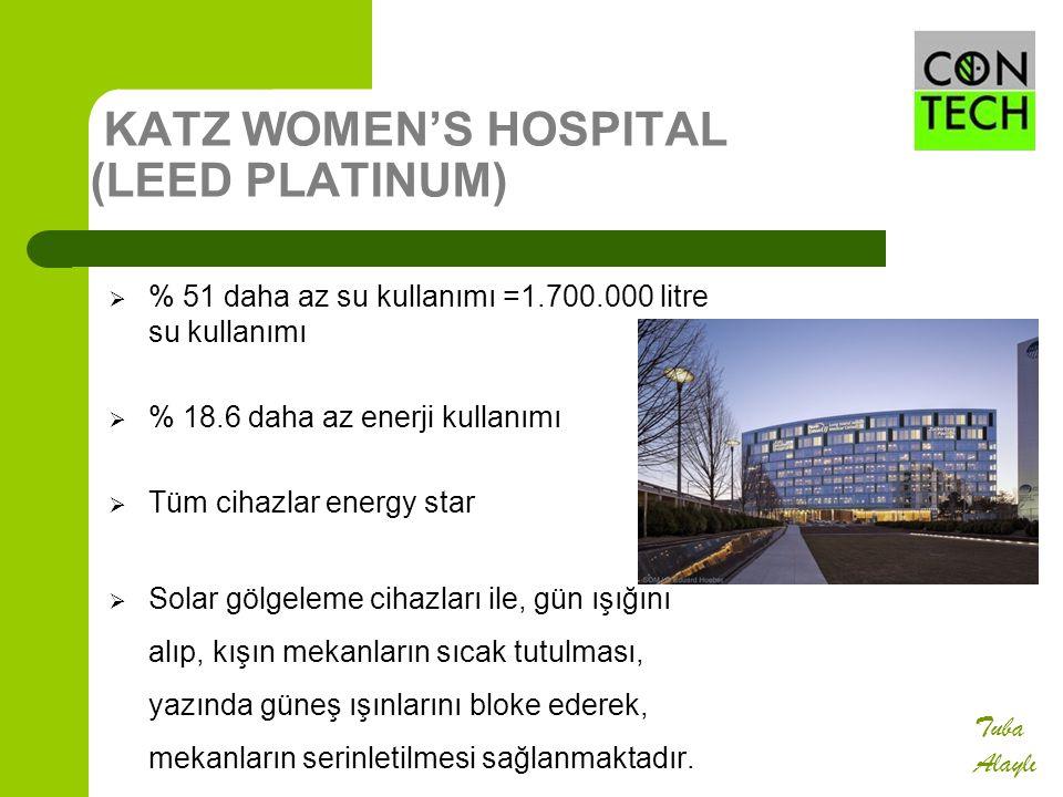 KATZ WOMEN'S HOSPITAL (LEED PLATINUM)  % 51 daha az su kullanımı =1.700.000 litre su kullanımı  % 18.6 daha az enerji kullanımı  Tüm cihazlar energ