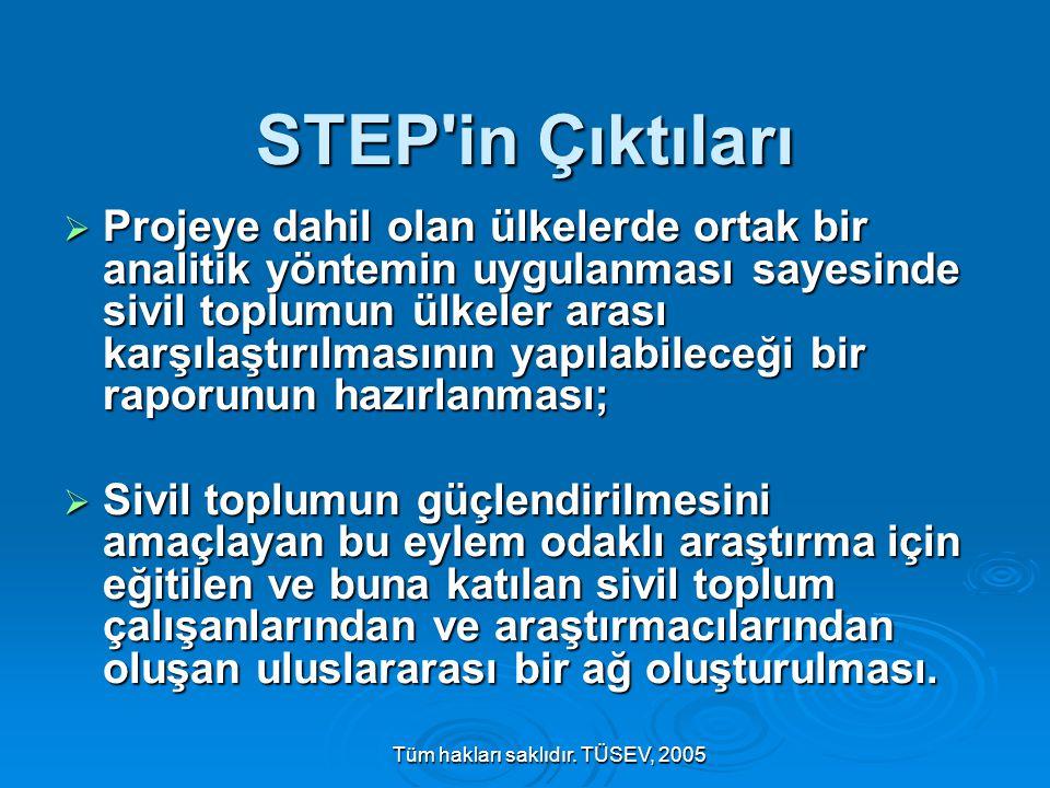 Tüm hakları saklıdır. TÜSEV, 2005 STEP'in Çıktıları  Projeye dahil olan ülkelerde ortak bir analitik yöntemin uygulanması sayesinde sivil toplumun ül