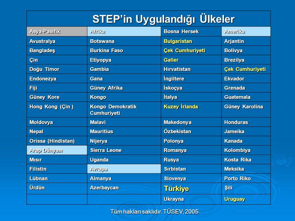 Tüm hakları saklıdır. TÜSEV, 2005 STEP'in Uygulandığı Ülkeler STEP'in Uygulandığı Ülkeler Asya-PasifikAfrika Bosna Hersek Amerika Avustralya Botswana