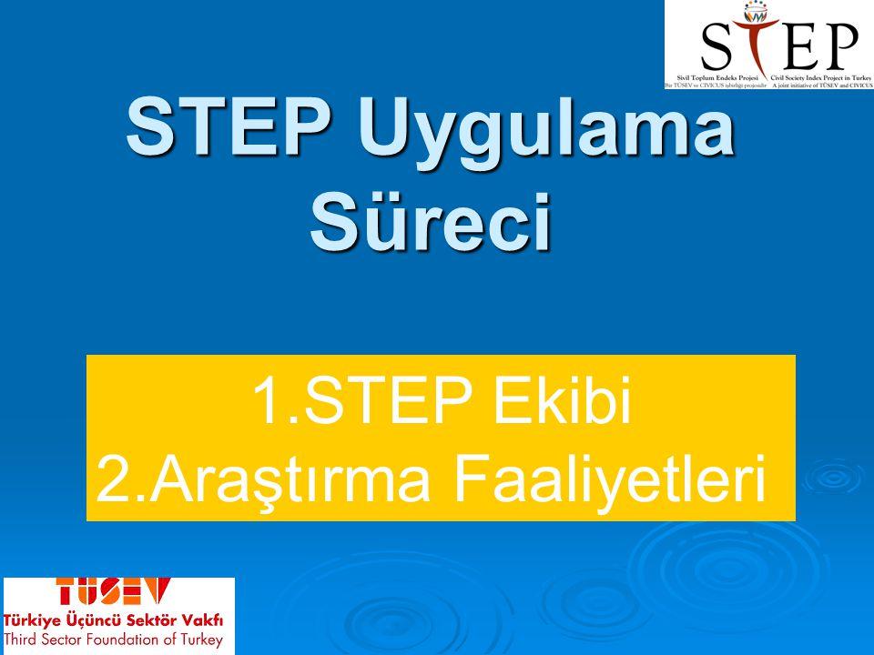 STEP Uygulama Süreci 1.STEP Ekibi 2.Araştırma Faaliyetleri