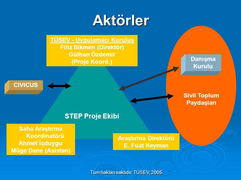 Tüm hakları saklıdır.TÜSEV, 2005 Aktörler STEP Proje Ekibi Araştırma Direktörü E.