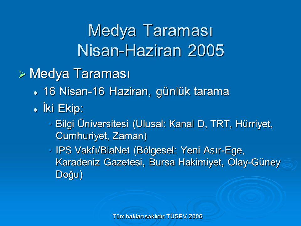 Tüm hakları saklıdır. TÜSEV, 2005 Medya Taraması Nisan-Haziran 2005  Medya Taraması 16 Nisan-16 Haziran, günlük tarama 16 Nisan-16 Haziran, günlük ta