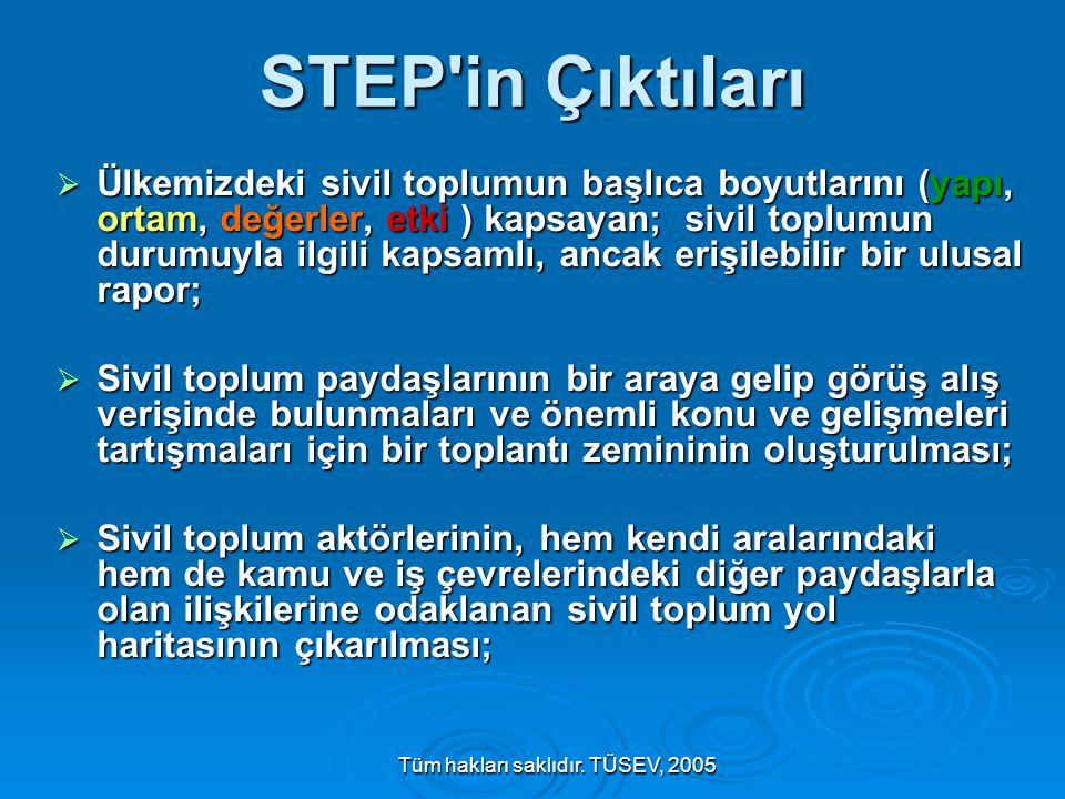 Tüm hakları saklıdır. TÜSEV, 2005 STEP'in Çıktıları  Ülkemizdeki sivil toplumun başlıca boyutlarını (yapı, ortam, değerler, etki ) kapsayan; sivil to