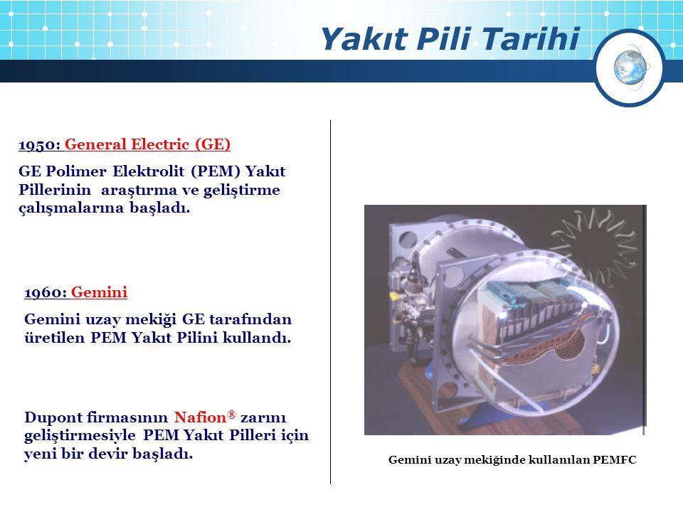 Yakıt Pili Tarihi 4 1950: General Electric (GE) GE Polimer Elektrolit (PEM) Yakıt Pillerinin araştırma ve geliştirme çalışmalarına başladı. 1960: Gemi