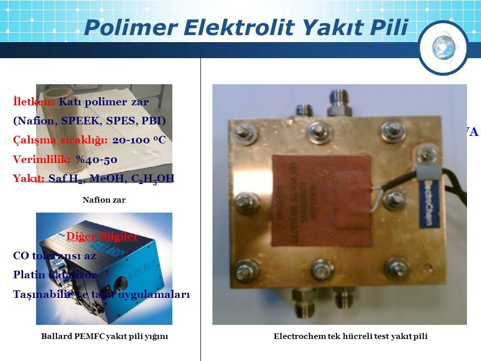 Polimer Elektrolit Yakıt Pili Nafion zar Ballard PEMFC yakıt pili yığını Elektrik O 2 HAVA H2H2 PEM YAKIT PİLİ İletken: Katı polimer zar (Nafion, SPEE