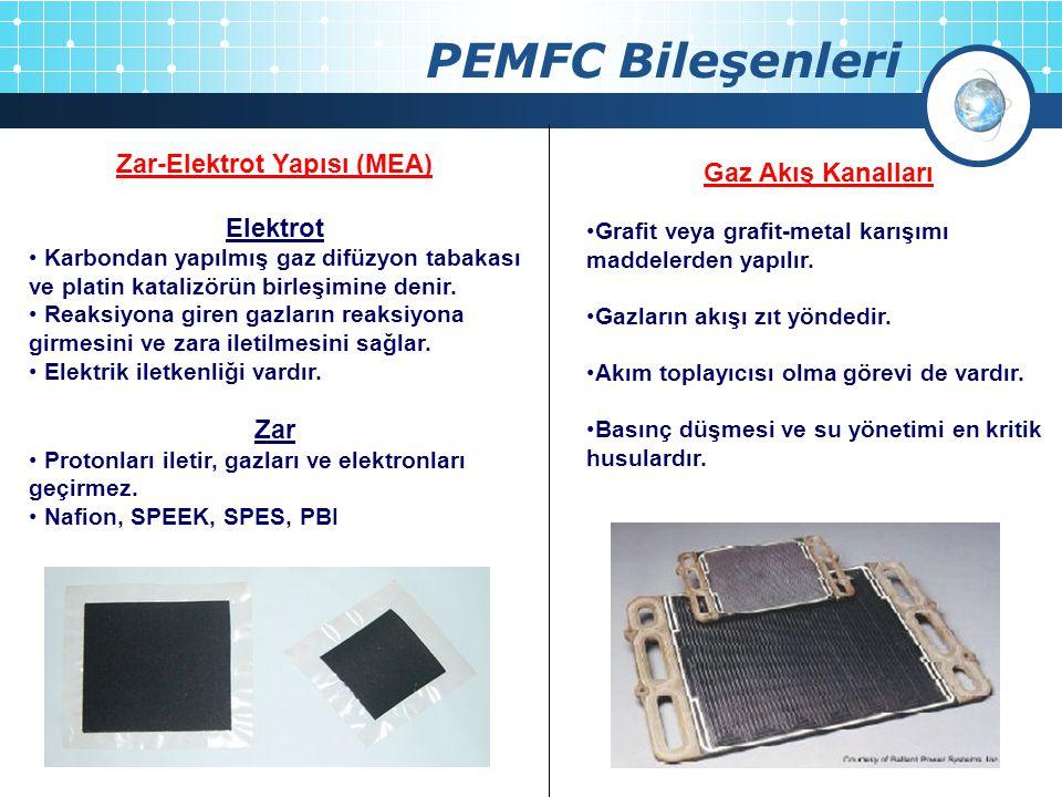 PEMFC Bileşenleri Zar-Elektrot Yapısı (MEA) Elektrot Karbondan yapılmış gaz difüzyon tabakası ve platin katalizörün birleşimine denir. Reaksiyona gire