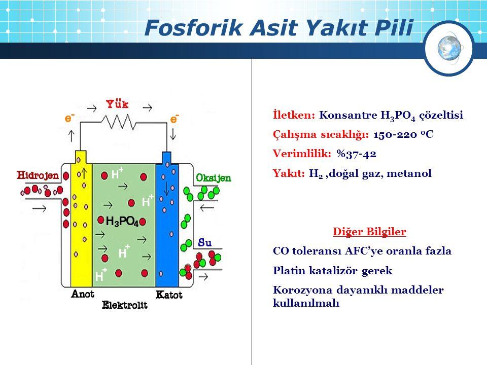 Fosforik Asit Yakıt Pili PC-25 PAFC sistem 200 kW Fosforik Asit Yakıt Pili İletken: Konsantre H 3 PO 4 çözeltisi Çalışma sıcaklığı: 150-220 0 C Veriml