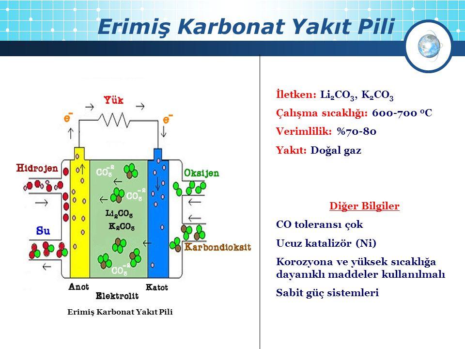 Erimiş Karbonat Yakıt Pili M-C Power Erimiş Karbonat Yakıt Pili İletken: Li 2 CO 3, K 2 CO 3 Çalışma sıcaklığı: 600-700 0 C Verimlilik: %70-80 Yakıt: