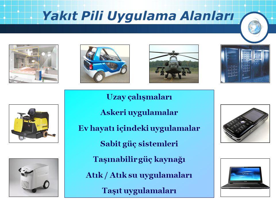 Yakıt Pili Uygulama Alanları Uzay çalışmaları Askeri uygulamalar Ev hayatı içindeki uygulamalar Sabit güç sistemleri Taşınabilir güç kaynağı Atık / At