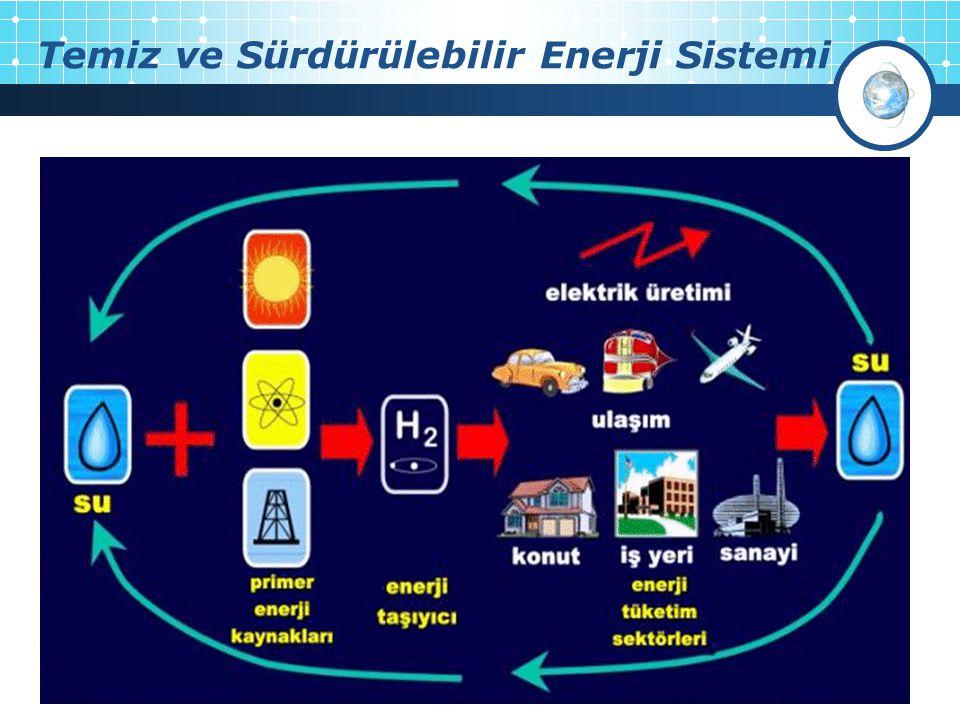 Temiz ve Sürdürülebilir Enerji Sistemi 4