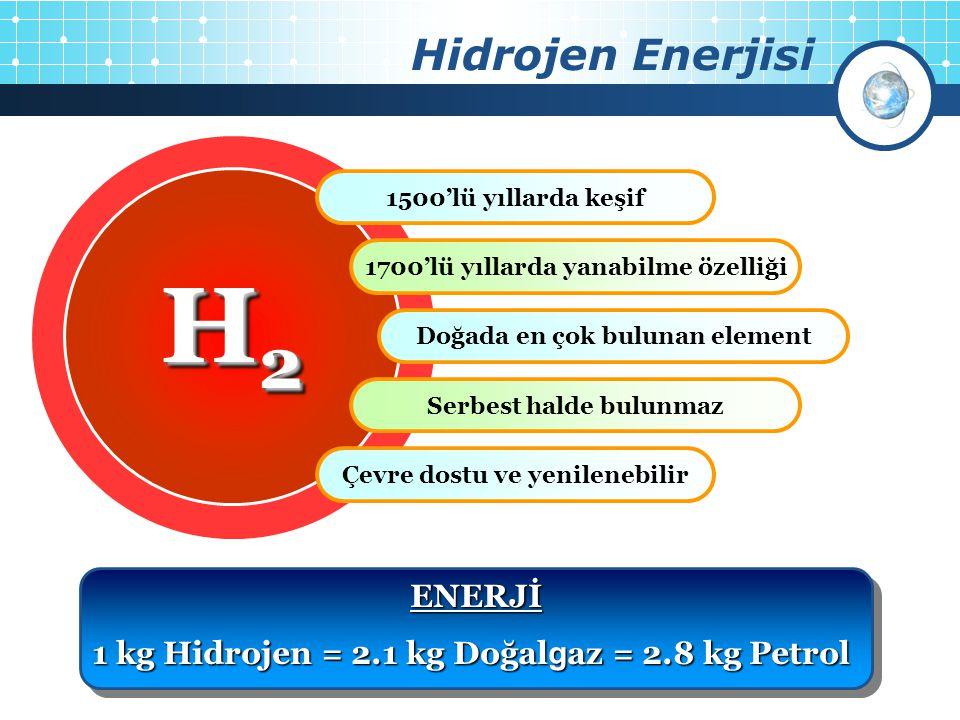 Hidrojen Enerjisi 4 1500'lü yıllarda keşif 1700'lü yıllarda yanabilme özelliği Doğada en çok bulunan element Serbest halde bulunmaz Çevre dostu ve yen