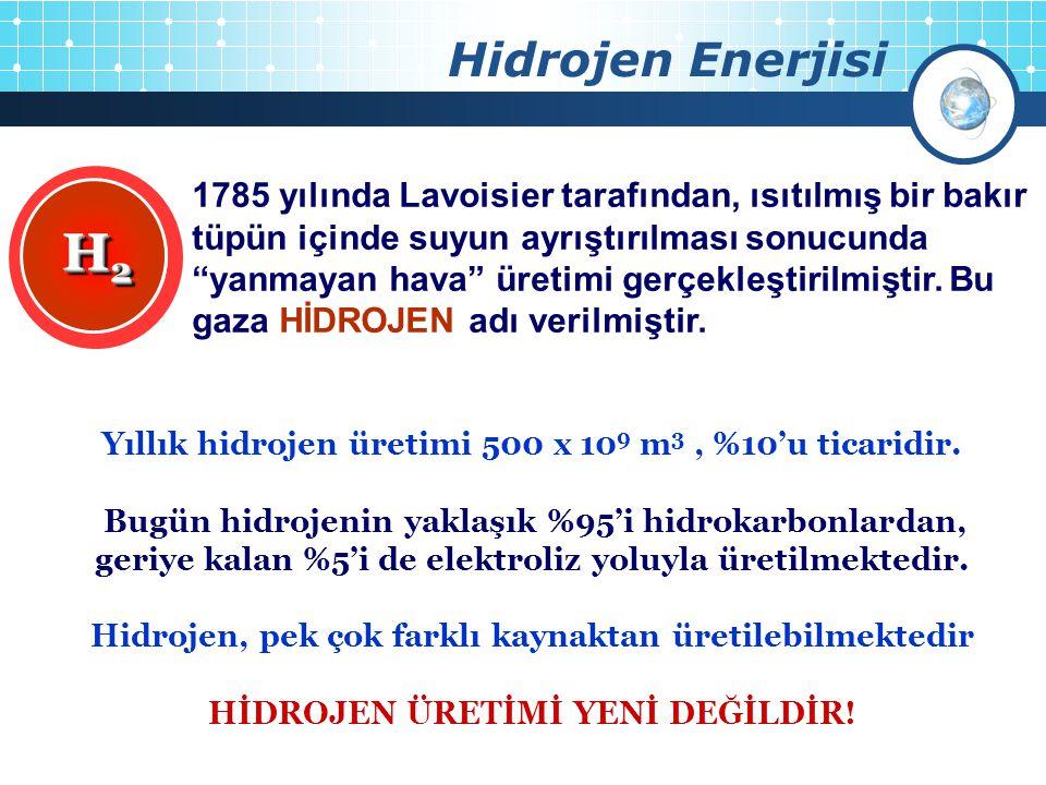"""Hidrojen Enerjisi 4 H2H2H2H2 H2H2H2H2 1785 yılında Lavoisier tarafından, ısıtılmış bir bakır tüpün içinde suyun ayrıştırılması sonucunda """"yanmayan hav"""