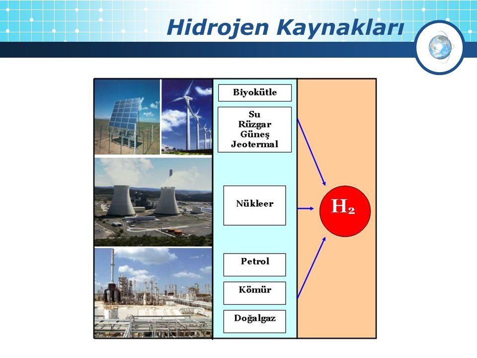 Hidrojen Kaynakları 4