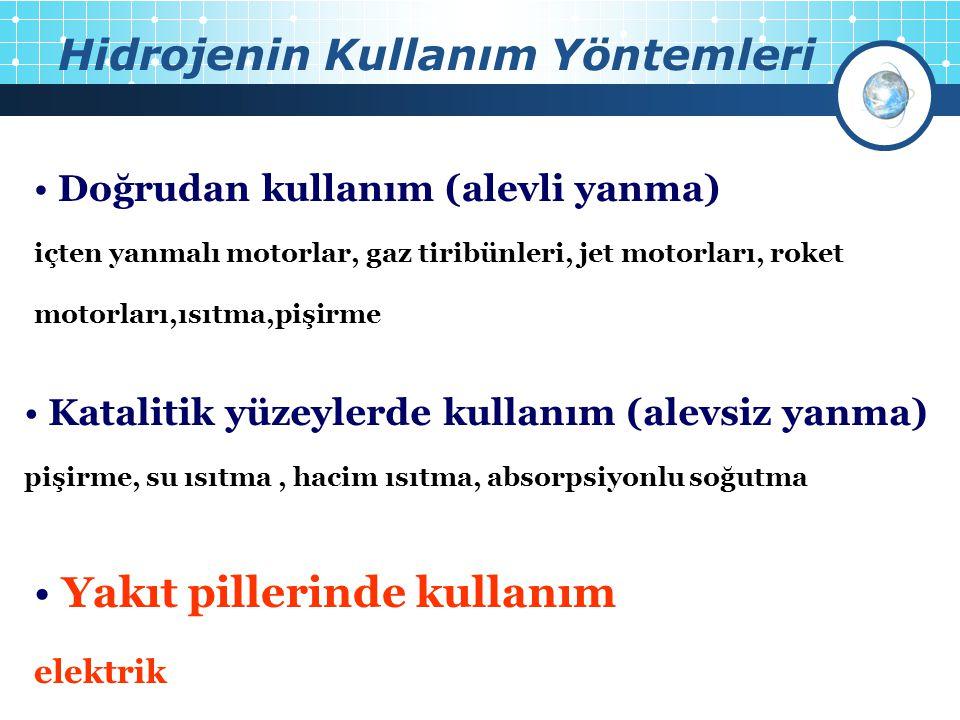 Hidrojenin Kullanım Yöntemleri 4 Doğrudan kullanım (alevli yanma) içten yanmalı motorlar, gaz tiribünleri, jet motorları, roket motorları,ısıtma,pişir
