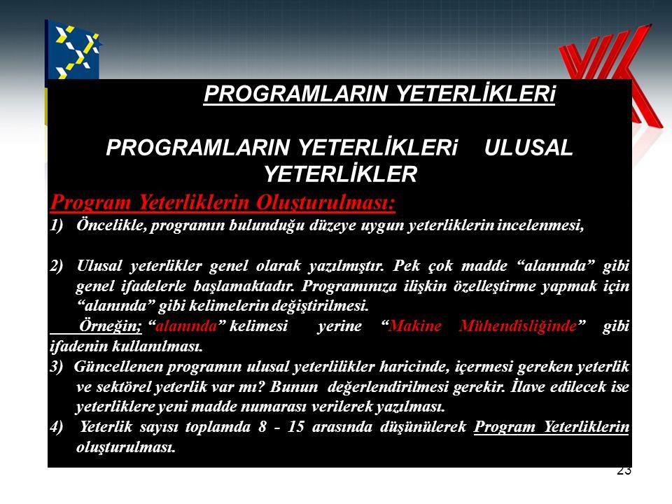 23 PROGRAMLARIN YETERLİKLERi PROGRAMLARIN YETERLİKLERi ULUSAL YETERLİKLER Program Yeterliklerin Oluşturulması: 1) Öncelikle, programın bulunduğu düzey