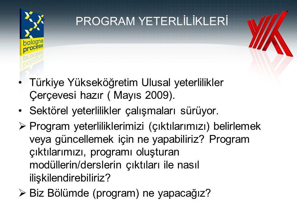 PROGRAM YETERLİLİKLERİ Türkiye Yükseköğretim Ulusal yeterlilikler Çerçevesi hazır ( Mayıs 2009). Sektörel yeterlilikler çalışmaları sürüyor.  Program