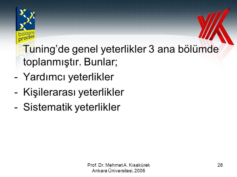 Prof. Dr. Mehmet A. Kısakürek Ankara Üniversitesi, 2006 26 Tuning'de genel yeterlikler 3 ana bölümde toplanmıştır. Bunlar; -Yardımcı yeterlikler -Kişi
