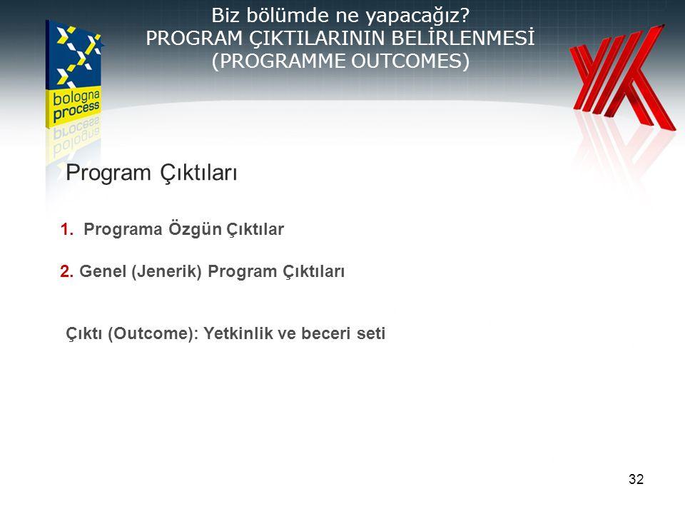32 Program Çıktıları 1. Programa Özgün Çıktılar 2. Genel (Jenerik) Program Çıktıları Çıktı (Outcome): Yetkinlik ve beceri seti Biz bölümde ne yapacağı
