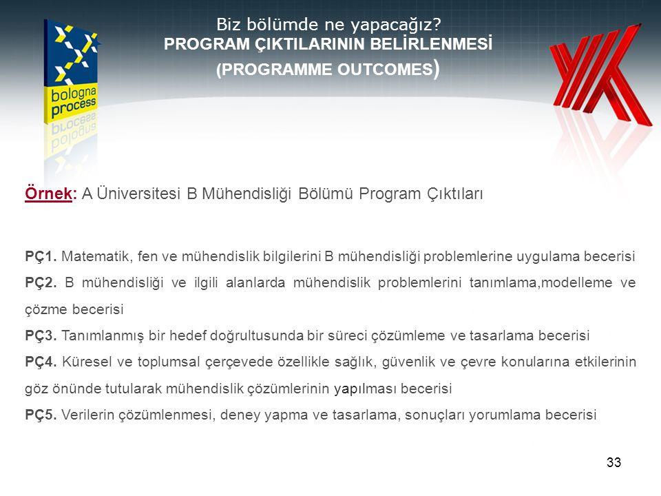 33 Örnek: A Üniversitesi B Mühendisliği Bölümü Program Çıktıları PÇ1. Matematik, fen ve mühendislik bilgilerini B mühendisliği problemlerine uygulama