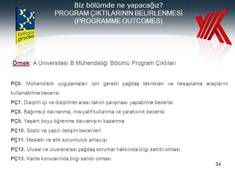 34 Örnek: A Üniversitesi B Mühendisliği Bölümü Program Çıktıları PÇ6. Mühendislik uygulamaları için gerekli çağdaş teknikleri ve hesaplama araçlarını