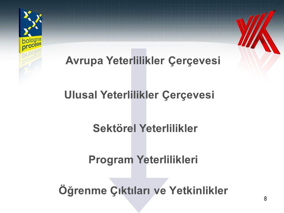 Prof.Dr. Mehmet A.