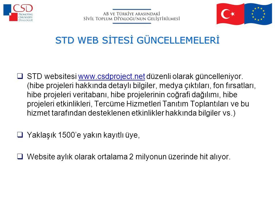 STD WEB SİTESİ GÜNCELLEMELERİ  STD websitesi www.csdproject.net düzenli olarak güncelleniyor.