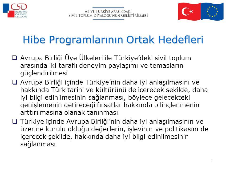 Hibe Programlarının Ortak Hedefleri  Avrupa Birliği Üye Ülkeleri ile Türkiye'deki sivil toplum arasında iki taraflı deneyim paylaşımı ve temasların güçlendirilmesi  Avrupa Birliği içinde Türkiye'nin daha iyi anlaşılmasını ve hakkında Türk tarihi ve kültürünü de içerecek şekilde, daha iyi bilgi edinilmesinin sağlanması, böylece gelecekteki genişlemenin getireceği fırsatlar hakkında bilinçlenmenin arttırılmasına olanak tanınması  Türkiye içinde Avrupa Birliği'nin daha iyi anlaşılmasının ve üzerine kurulu olduğu değerlerin, işlevinin ve politikasını de içerecek şekilde, hakkında daha iyi bilgi edinilmesinin sağlanması 4