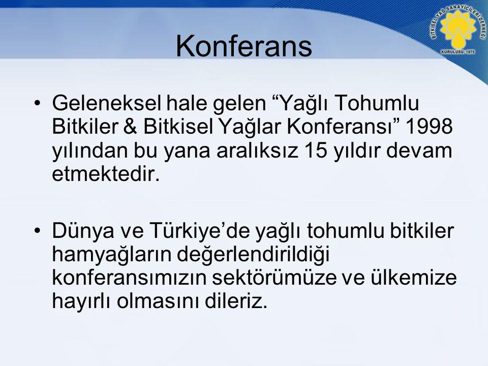 Türkiye Toplam Likit Yağ & Margarin İhracatı (Bin Ton) Kaynak: TUİK, 2012 -7 Ay