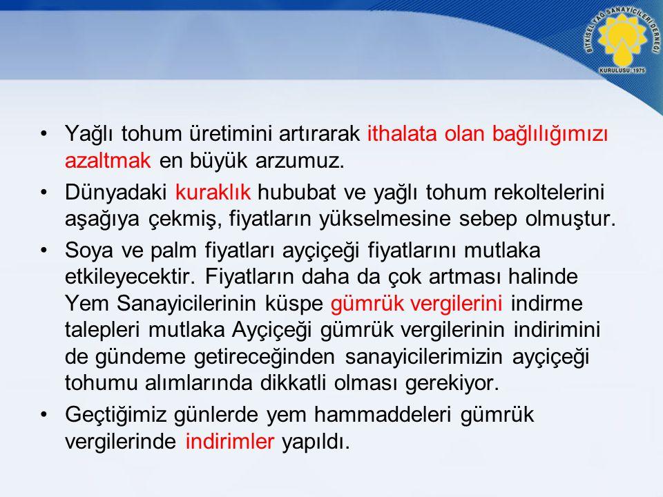 Türkiye Likit Yağ & Margarin Tüketimi (Bin ton) Kaynak: BYSD, MUMSAD