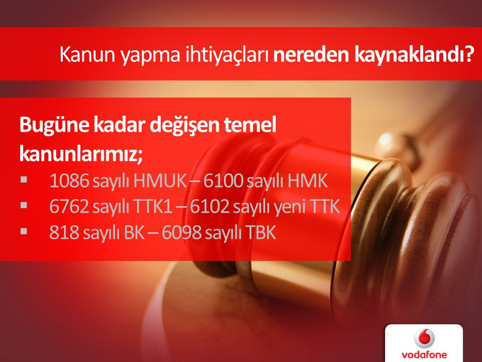 Kanun yapma ihtiyaçları nereden kaynaklandı? Bugüne kadar değişen temel kanunlarımız;  1086 sayılı HMUK – 6100 sayılı HMK  6762 sayılı TTK1 – 6102 s