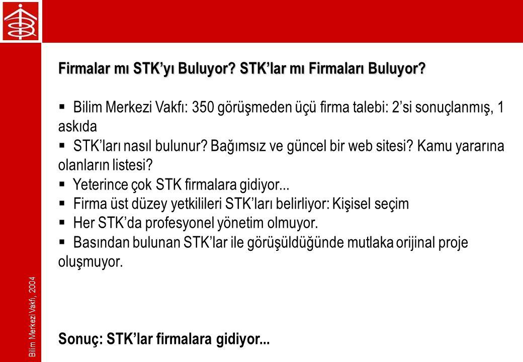Firmalar mı STK'yı Buluyor. STK'lar mı Firmaları Buluyor.