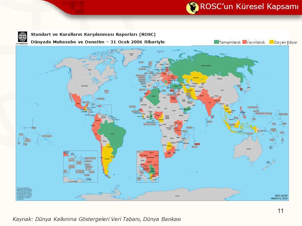11 Kaynak: Dünya Kalkınma Göstergeleri Veri Tabanı, Dünya Bankası ROSC'un Küresel Kapsamı Standart ve Kuralların Karşılanması Raporları (ROSC) Dünyada