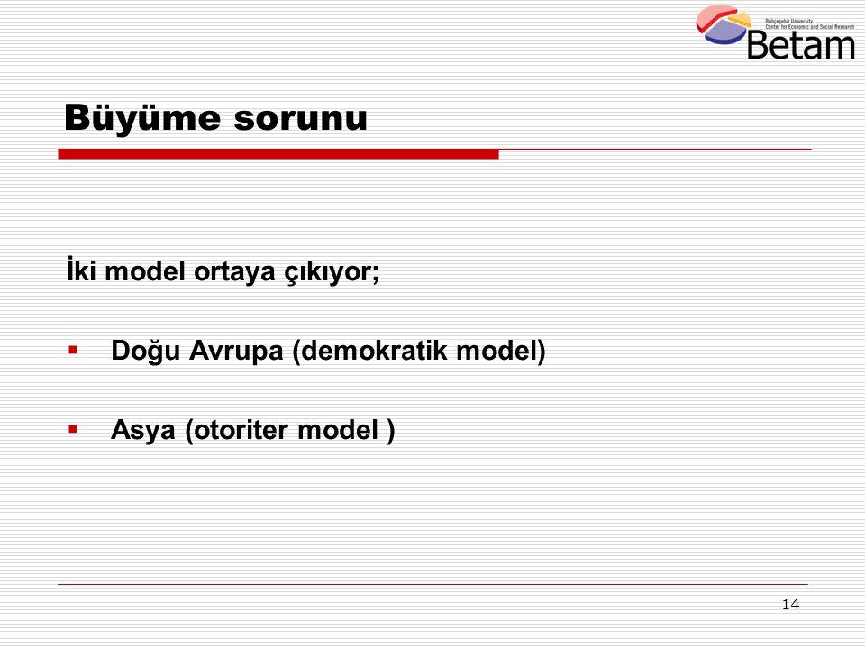 14 İki model ortaya çıkıyor;  Doğu Avrupa (demokratik model)  Asya (otoriter model ) Büyüme sorunu