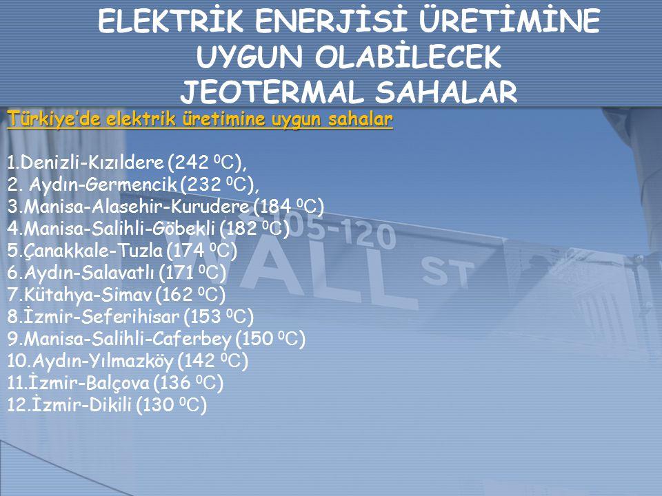 ELEKTRİK ENERJİSİ ÜRETİMİNE UYGUN OLABİLECEK JEOTERMAL SAHALAR Türkiye'de elektrik üretimine uygun sahalar 1.Denizli-Kızıldere (242 0 C ), 2. Aydın-Ge