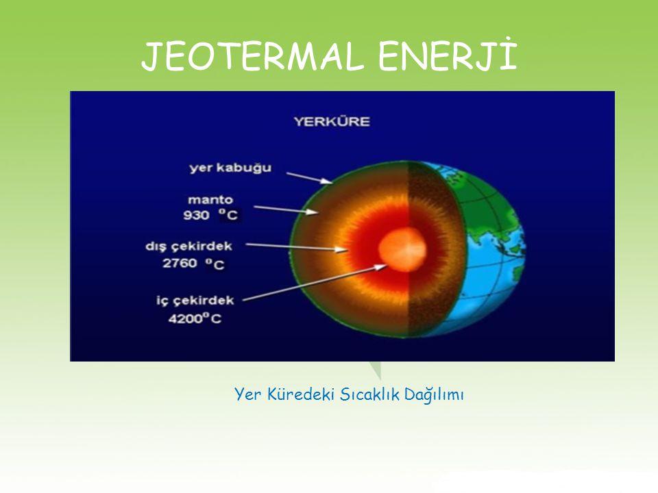 JEOTERMAL ENERJİ Yer Küredeki Sıcaklık Dağılımı