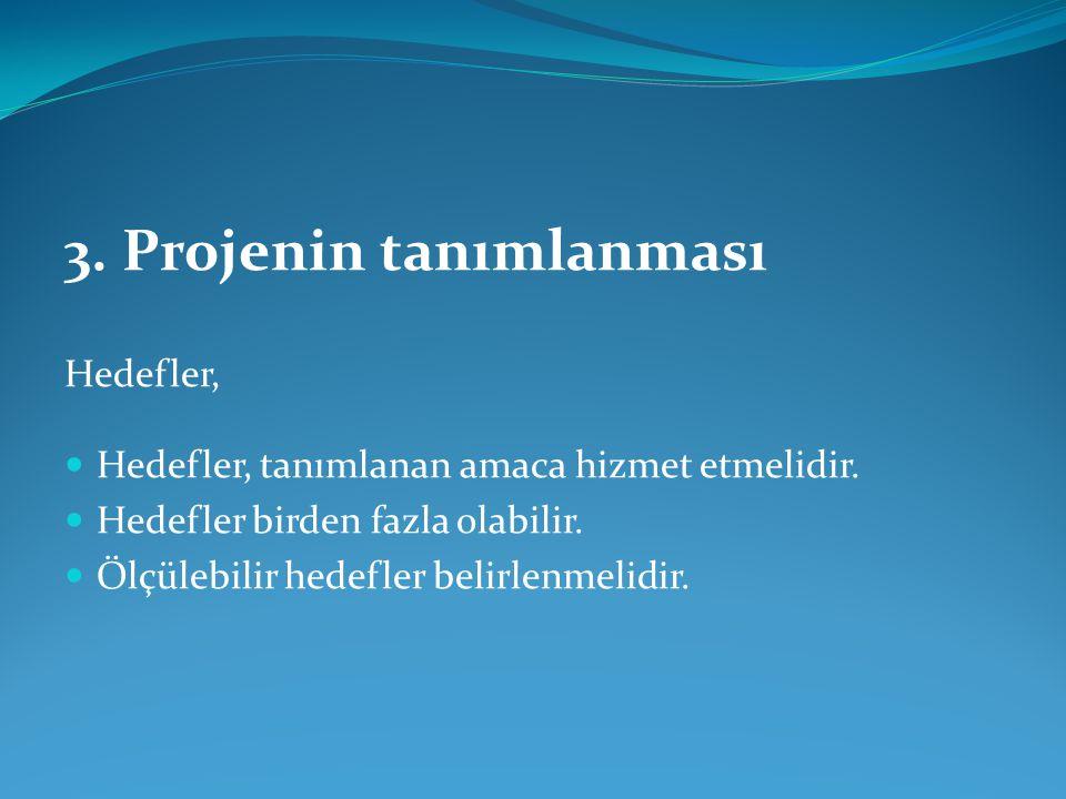 3.Projenin tanımlanması Hedefler, Hedefler, tanımlanan amaca hizmet etmelidir.